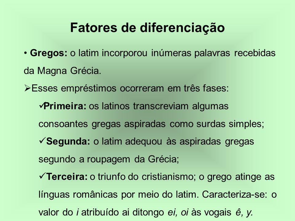 Fatores de diferenciação