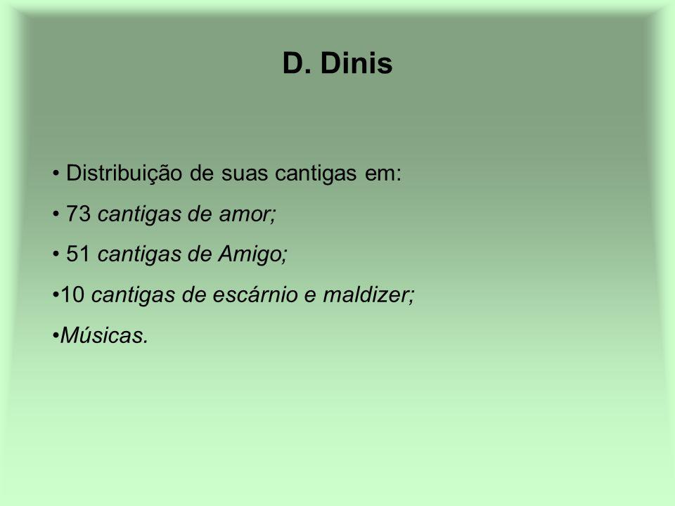 D. Dinis Distribuição de suas cantigas em: 73 cantigas de amor;
