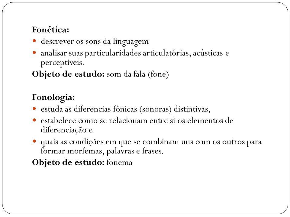 Fonética: descrever os sons da linguagem. analisar suas particularidades articulatórias, acústicas e perceptíveis.