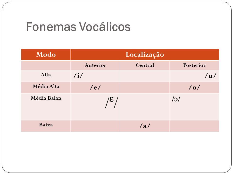 /ᵋ/ Fonemas Vocálicos Modo Localização /i/ /u/ /e/ /o/ /ᴐ/ /a/
