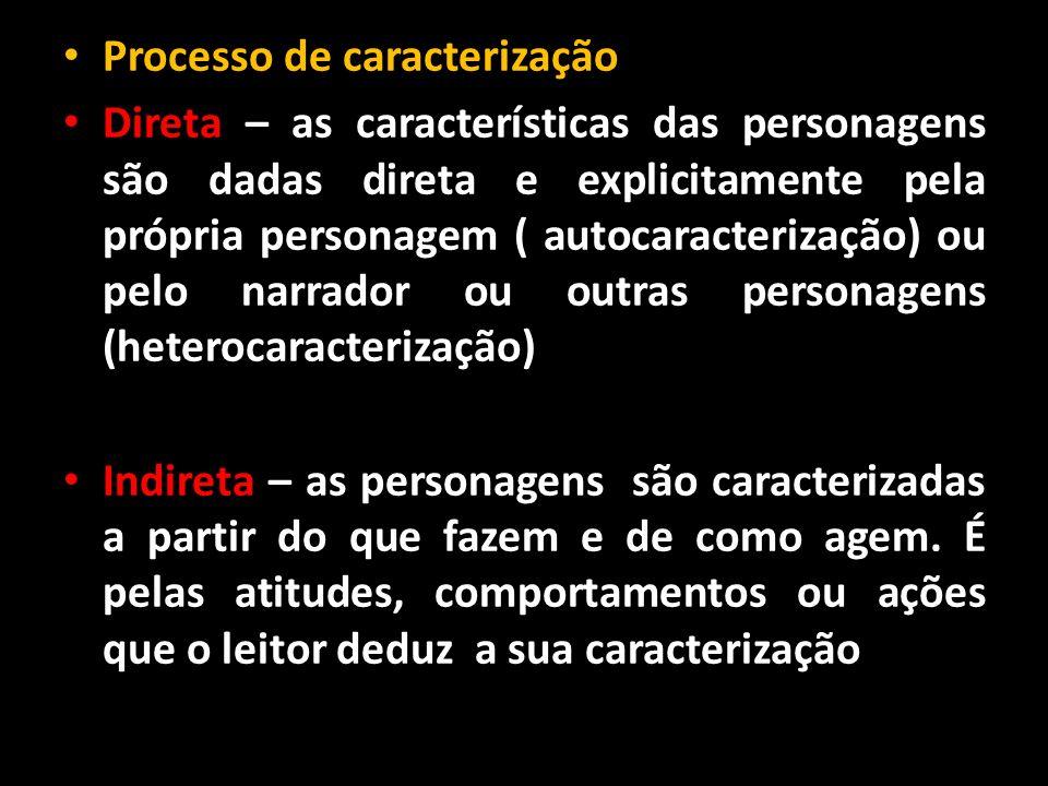 Processo de caracterização