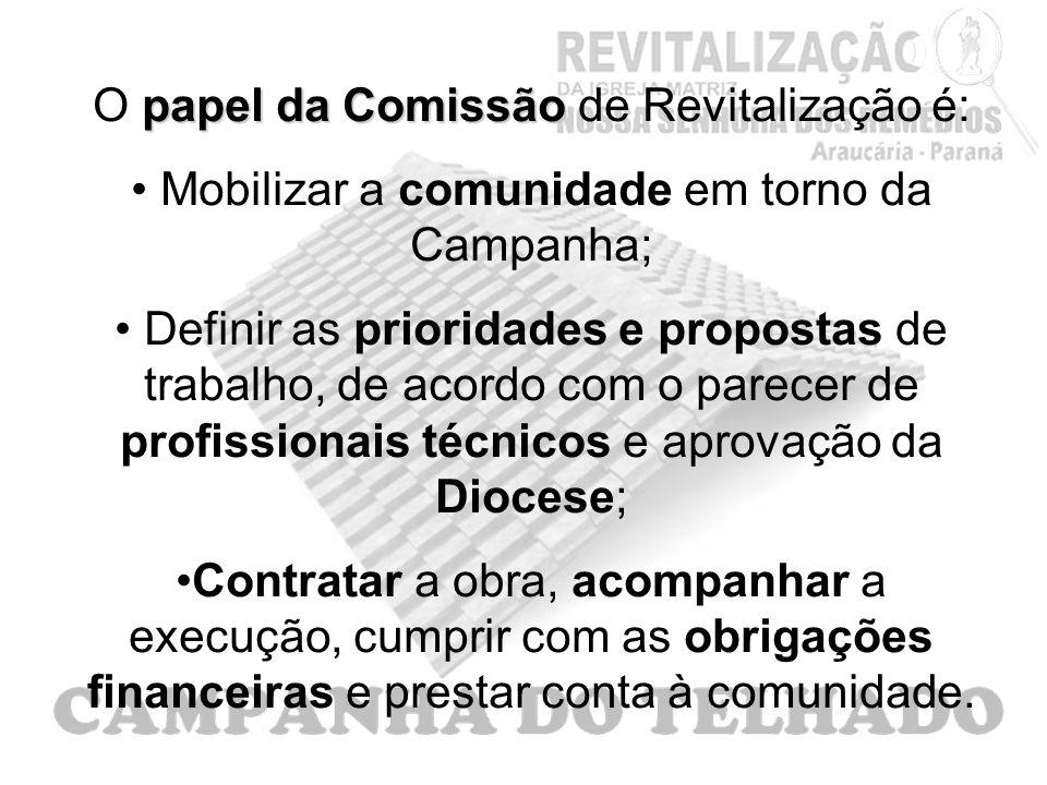 O papel da Comissão de Revitalização é: