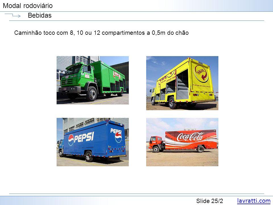 Bebidas Caminhão toco com 8, 10 ou 12 compartimentos a 0,5m do chão