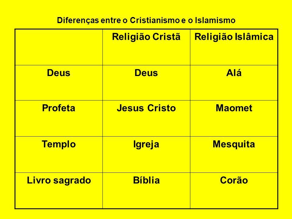 Diferenças entre o Cristianismo e o Islamismo