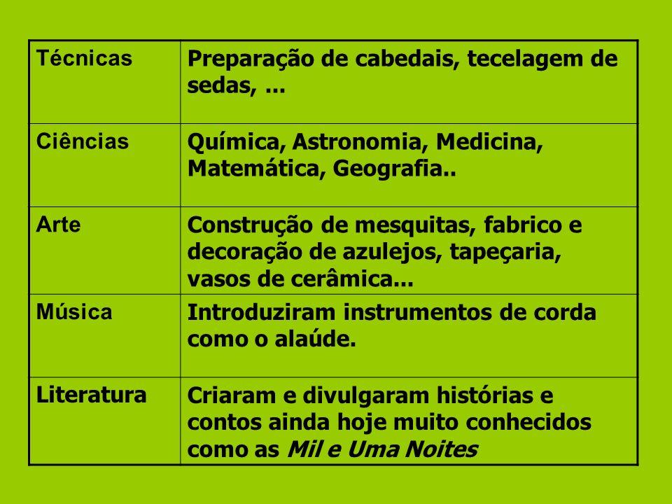 Técnicas Preparação de cabedais, tecelagem de sedas, ... Ciências. Química, Astronomia, Medicina, Matemática, Geografia..