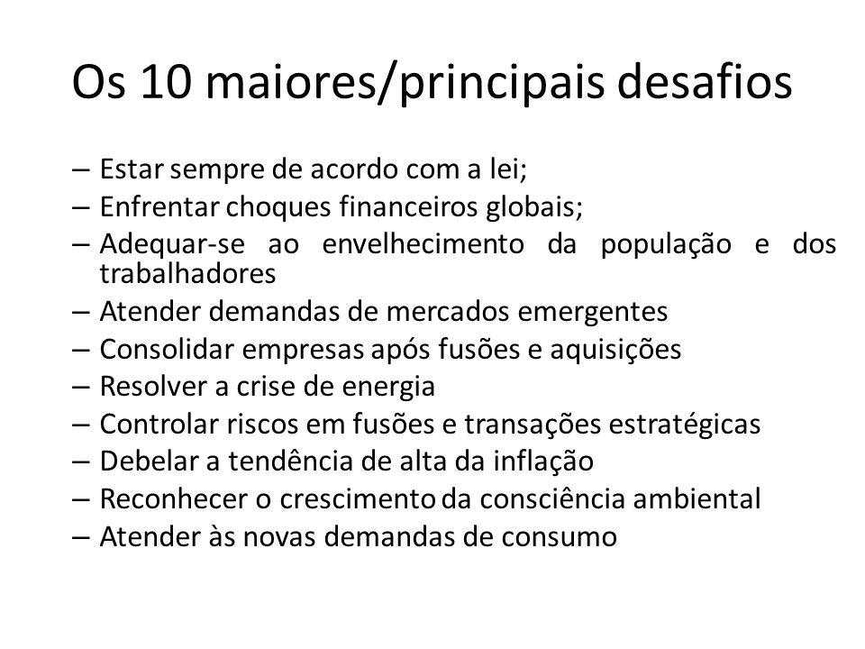Os 10 maiores/principais desafios