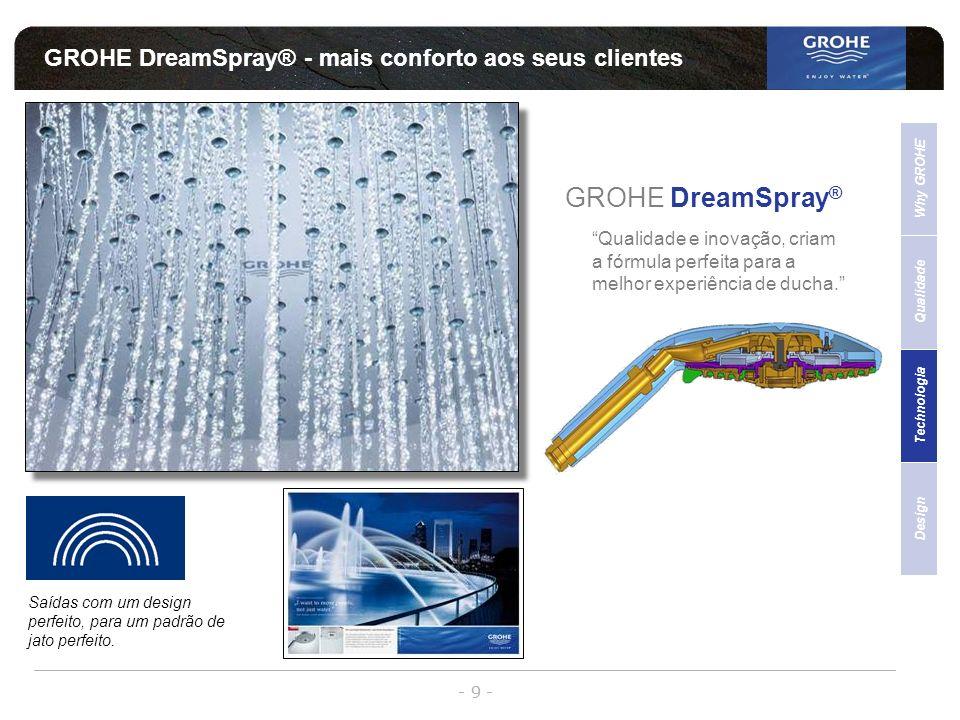 GROHE DreamSpray® - mais conforto aos seus clientes