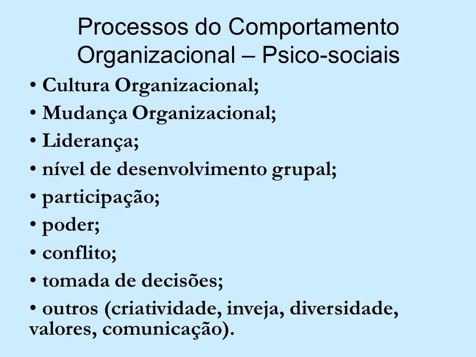 Processos do Comportamento Organizacional – Psico-sociais