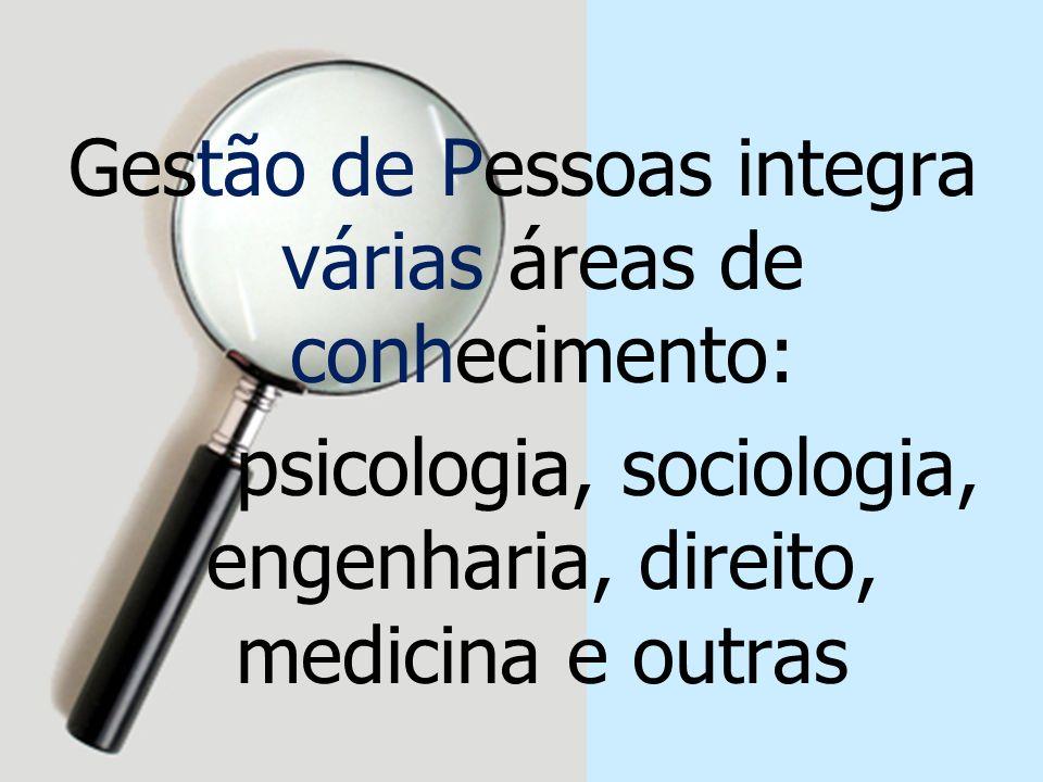 Gestão de Pessoas integra várias áreas de conhecimento: