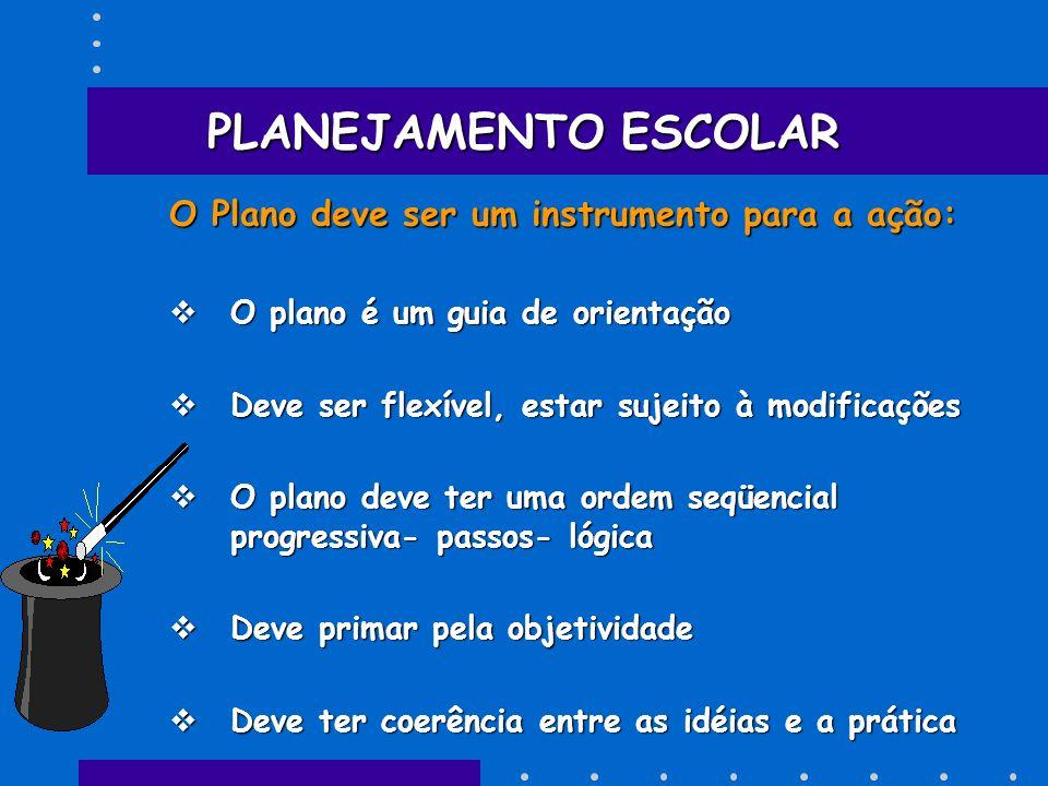 PLANEJAMENTO ESCOLAR O Plano deve ser um instrumento para a ação: