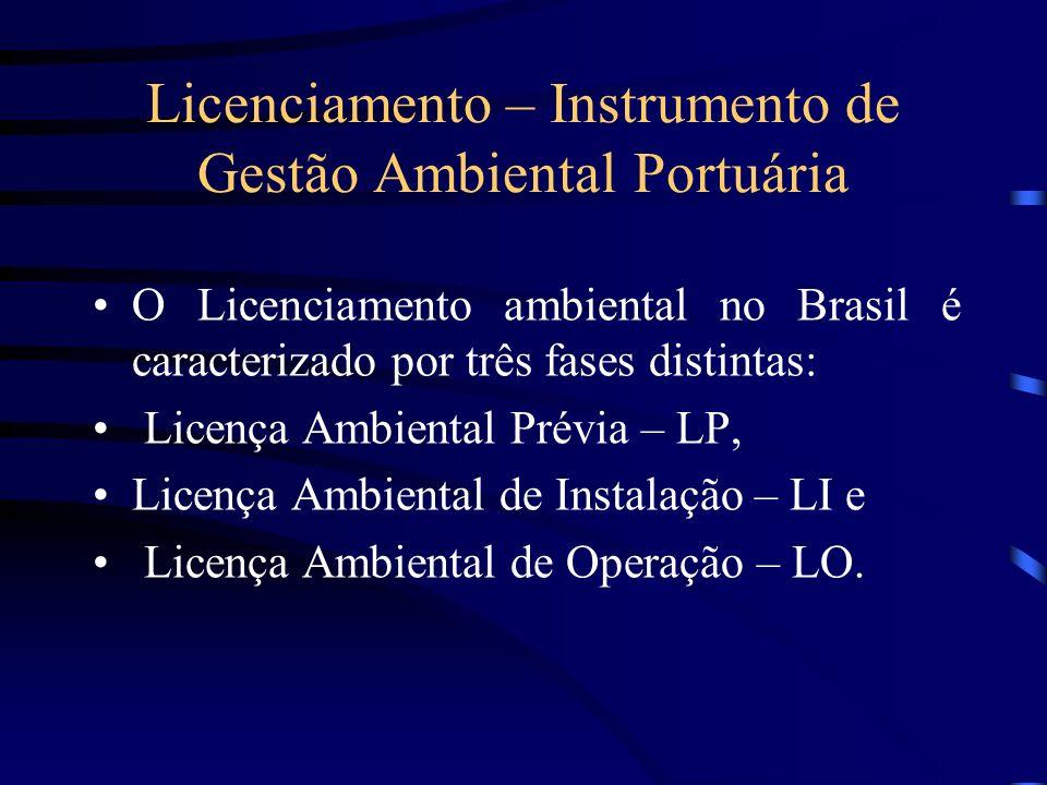 Licenciamento – Instrumento de Gestão Ambiental Portuária