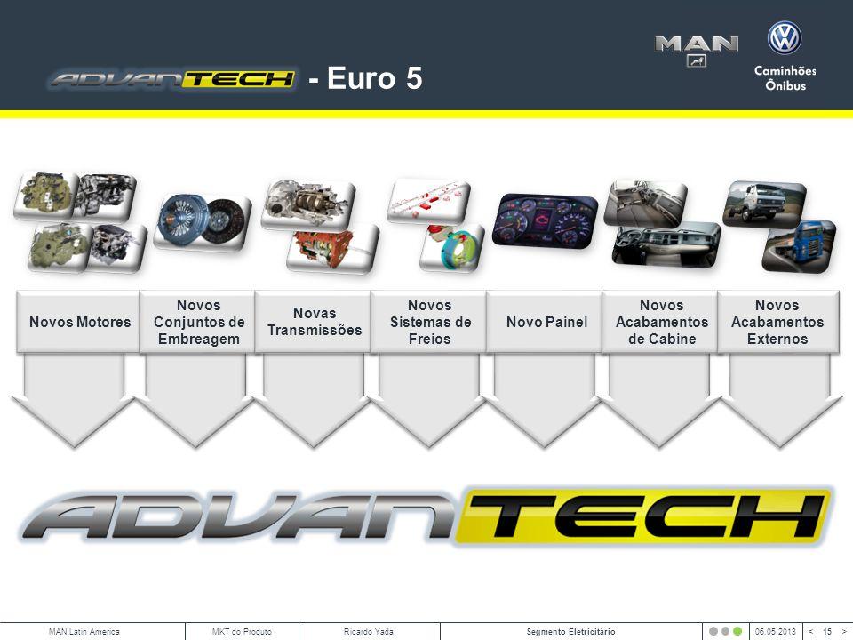 - Euro 5 Novos Motores Novos Conjuntos de Embreagem Novas Transmissões