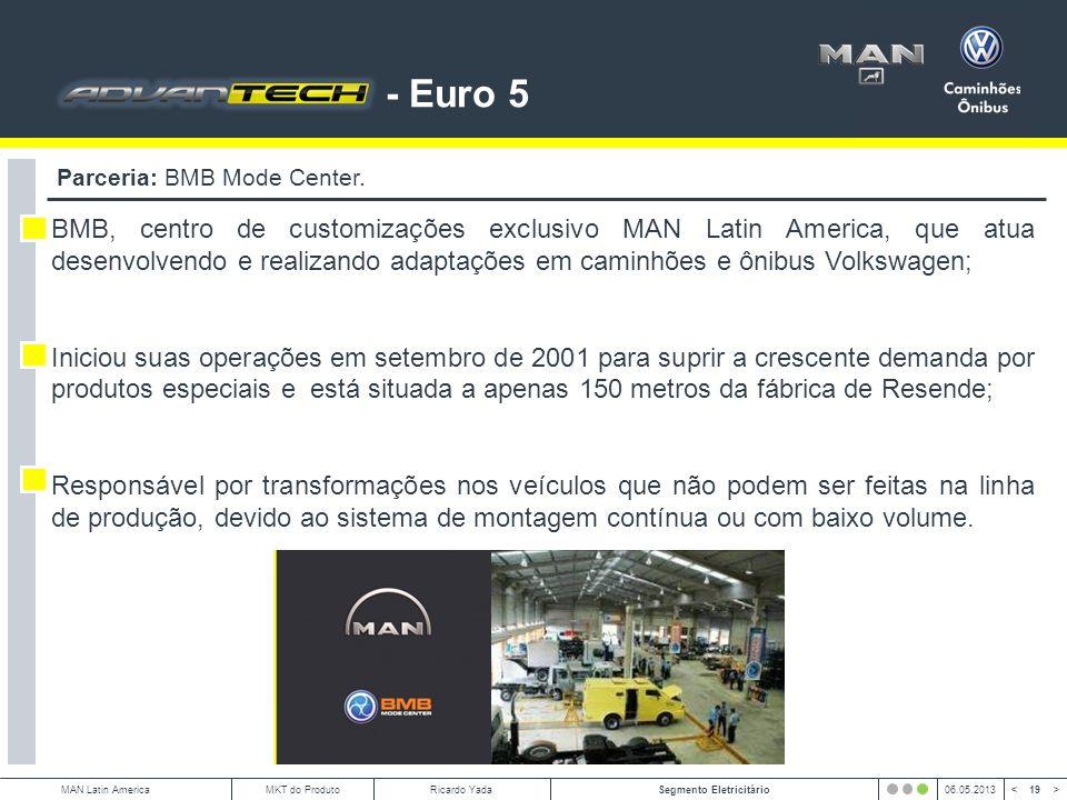 - Euro 5 Parceria: BMB Mode Center.
