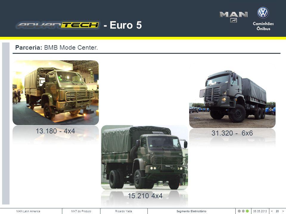 - Euro 5 Parceria: BMB Mode Center. 13.180 - 4x4 31.320 - 6x6 15.210 4x4