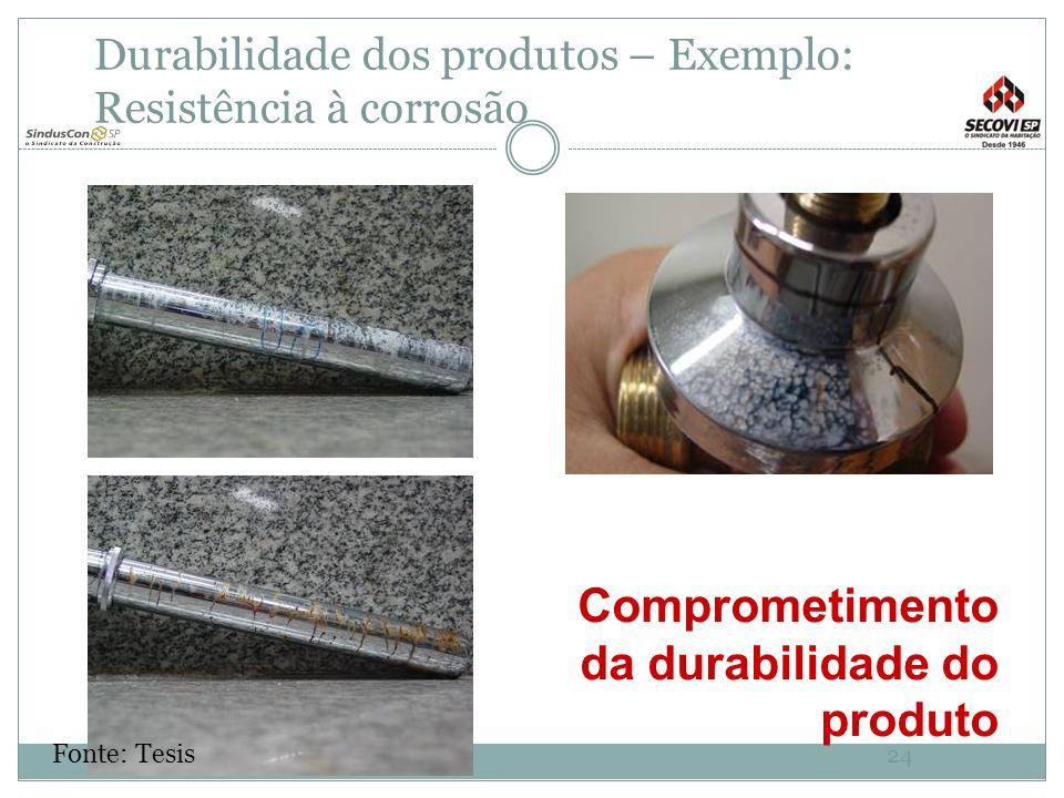 Comprometimento da durabilidade do produto