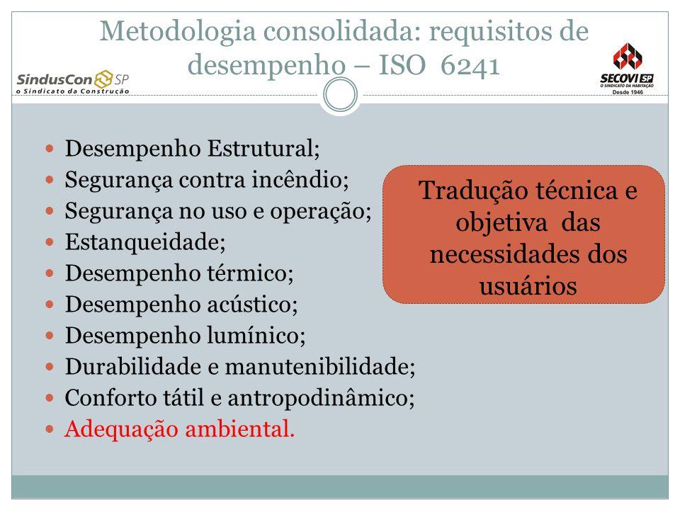 Metodologia consolidada: requisitos de desempenho – ISO 6241