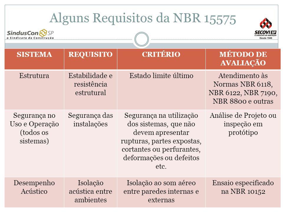 Alguns Requisitos da NBR 15575