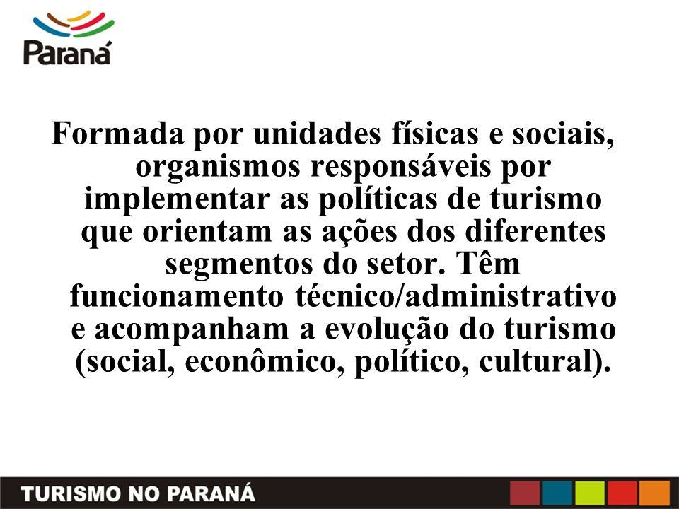 Formada por unidades físicas e sociais, organismos responsáveis por implementar as políticas de turismo que orientam as ações dos diferentes segmentos do setor.