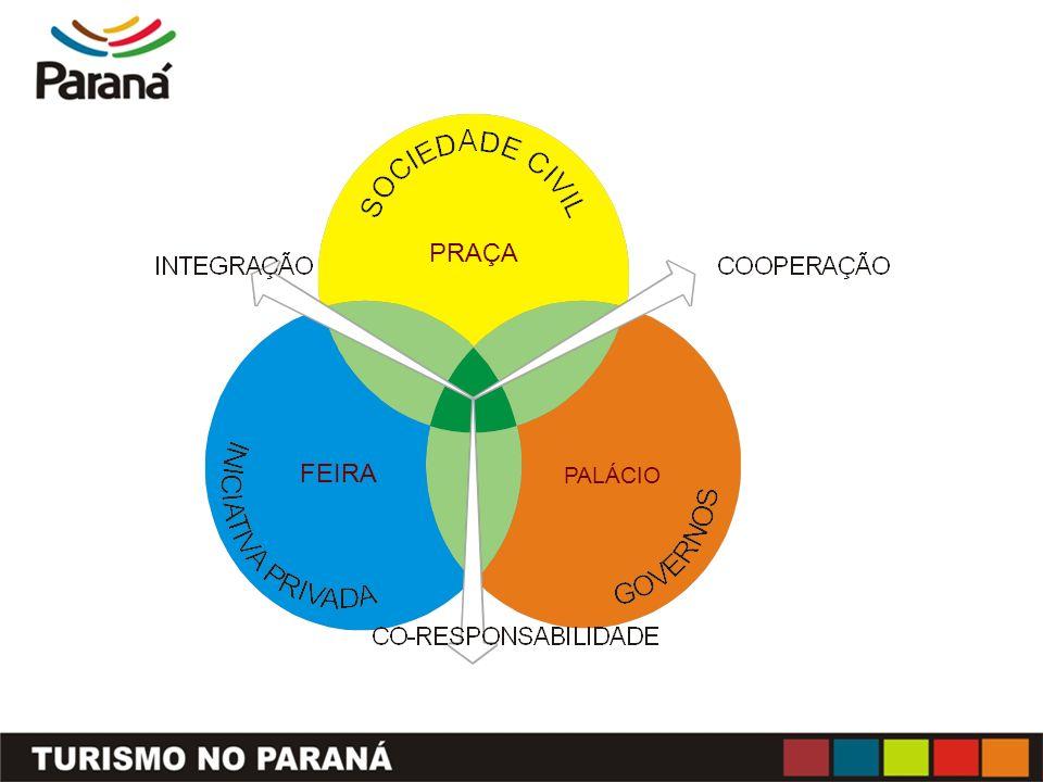 PRAÇA FEIRA PALÁCIO