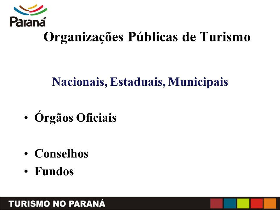 Organizações Públicas de Turismo