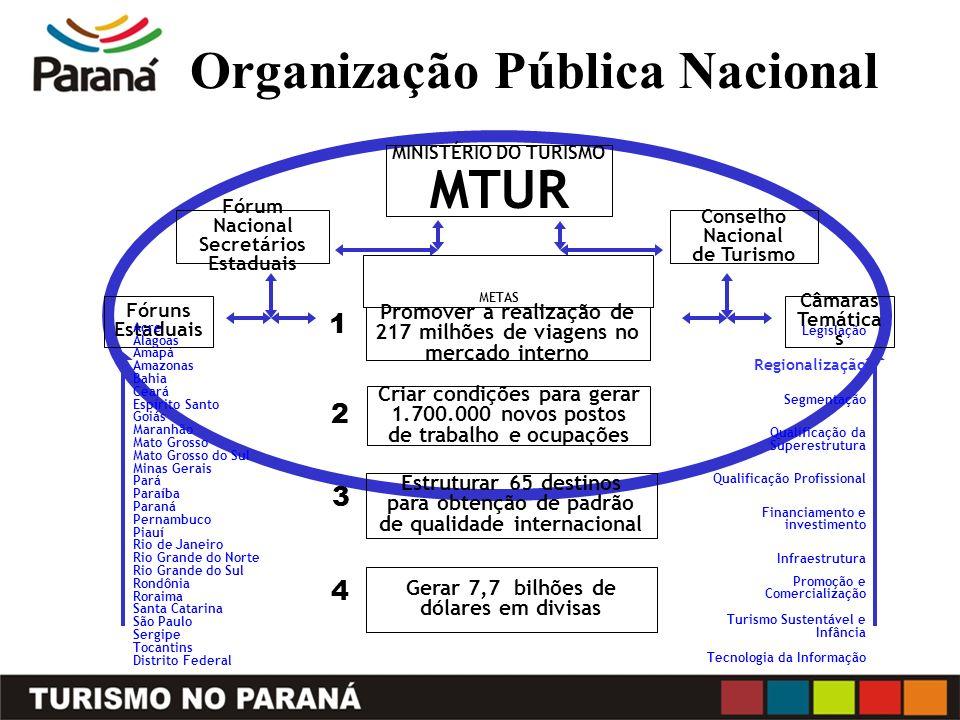 Organização Pública Nacional
