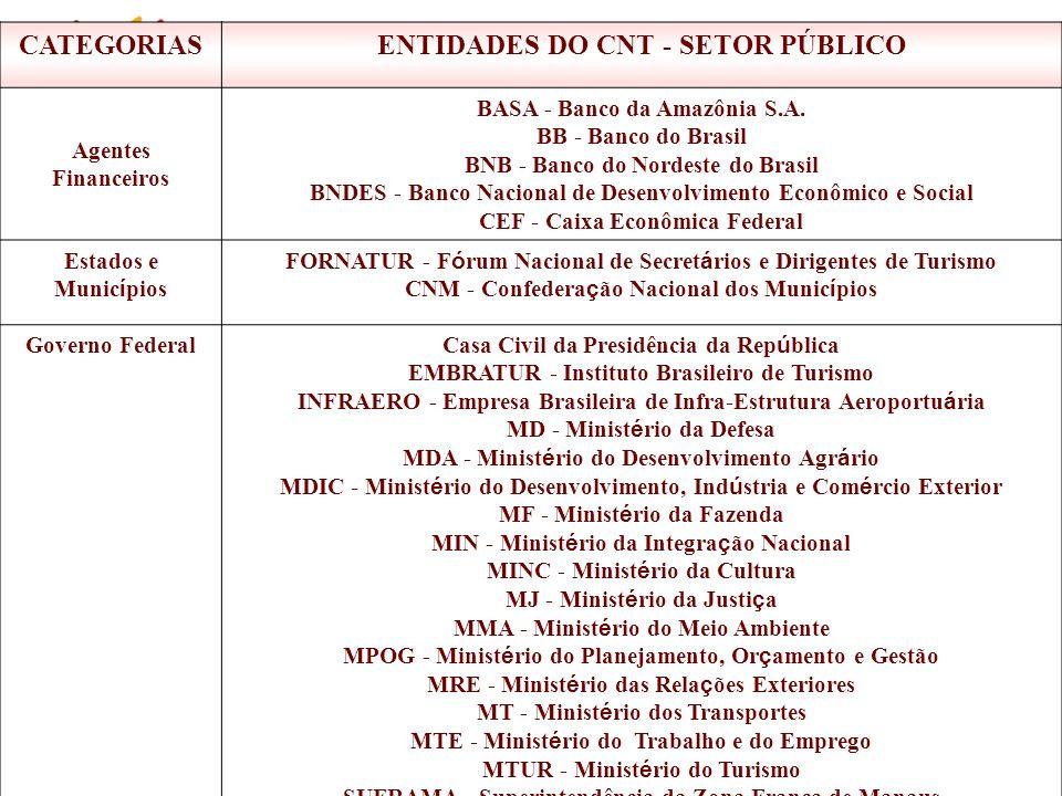 CATEGORIAS ENTIDADES DO CNT - SETOR PÚBLICO