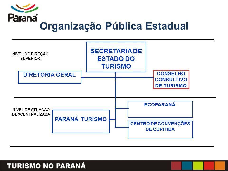 Organização Pública Estadual