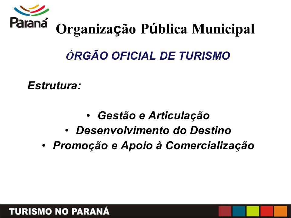 Organização Pública Municipal