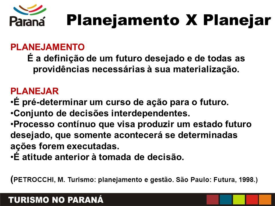 Planejamento X Planejar