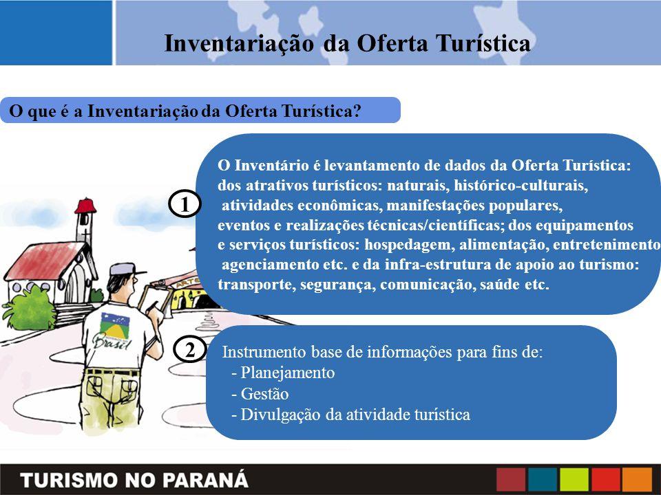 Inventariação da Oferta Turística