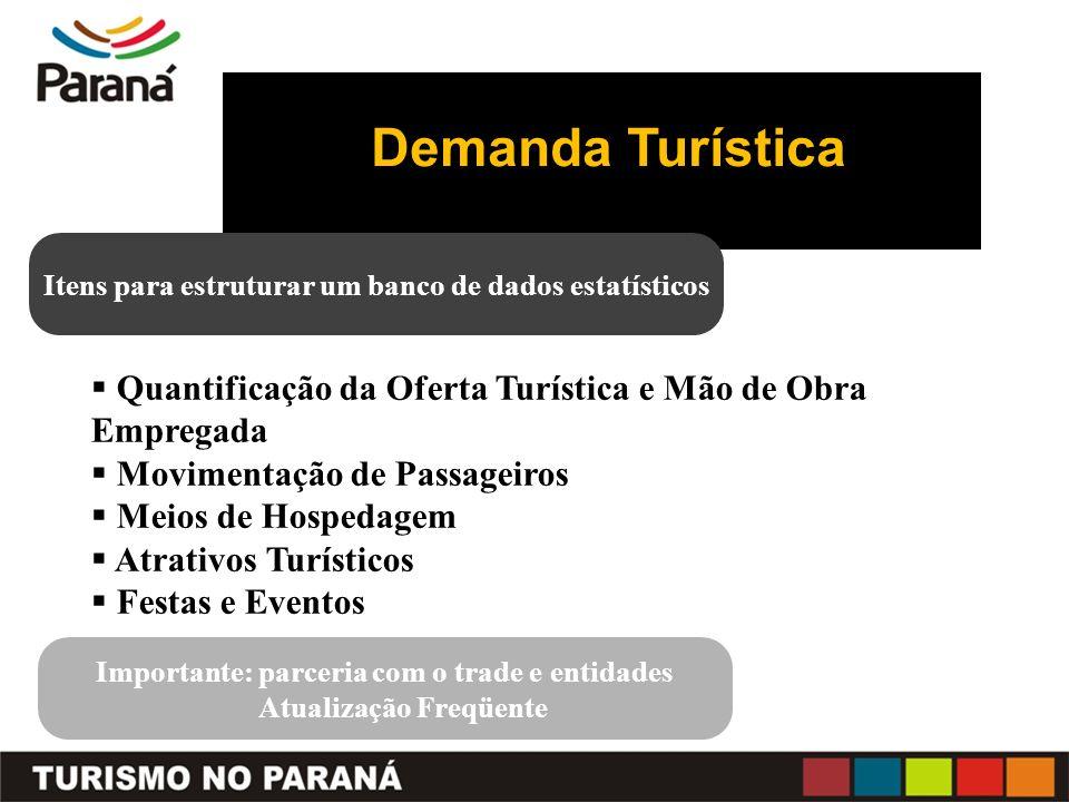 Demanda Turística Itens para estruturar um banco de dados estatísticos. Quantificação da Oferta Turística e Mão de Obra Empregada.