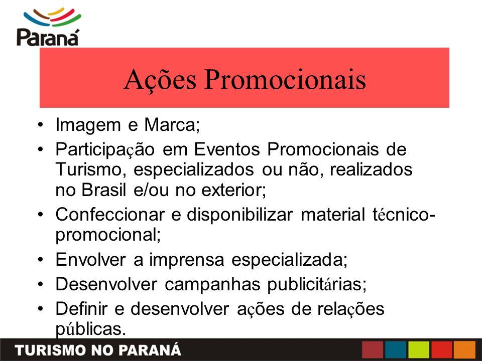 Ações Promocionais Imagem e Marca;