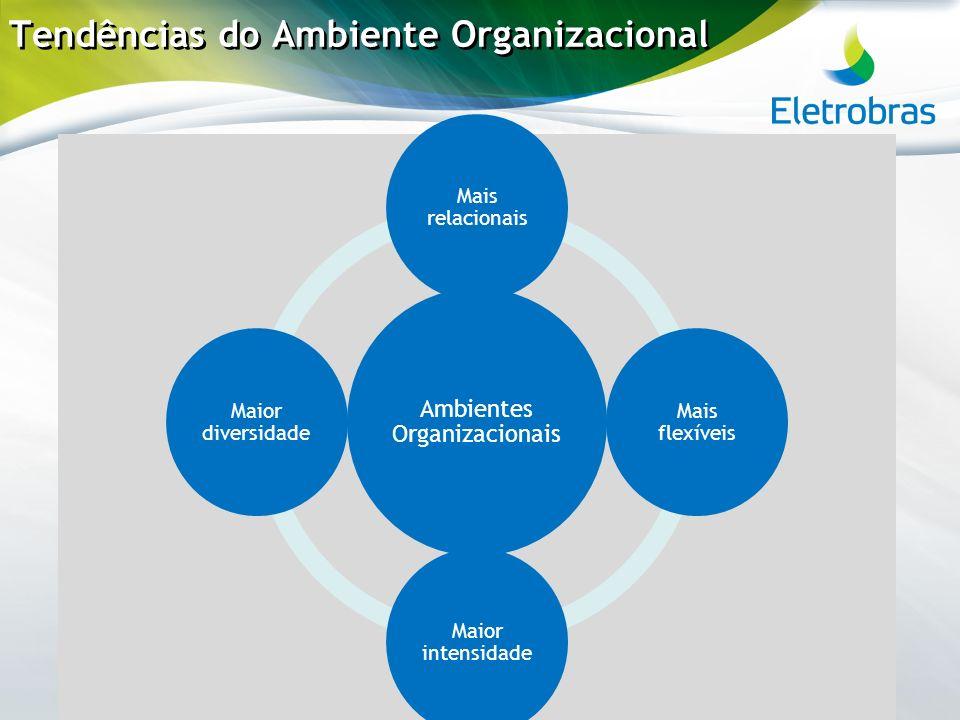 Tendências do Ambiente Organizacional