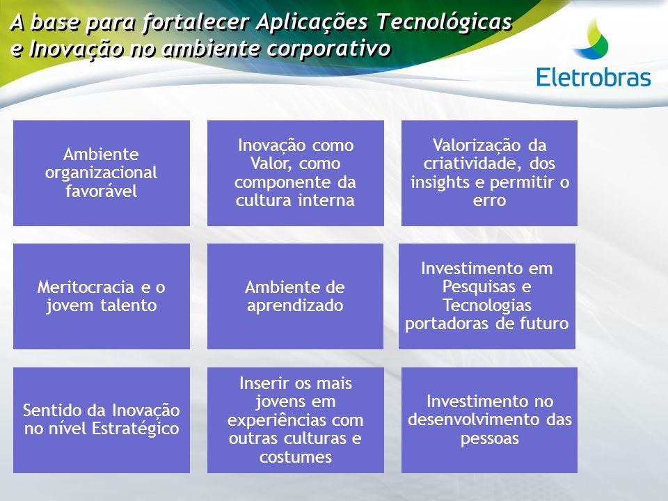 A base para fortalecer Aplicações Tecnológicas e Inovação no ambiente corporativo