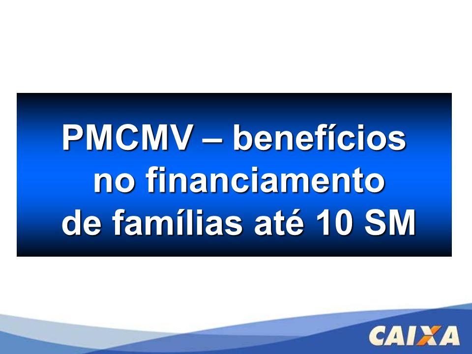 PMCMV – benefícios no financiamento de famílias até 10 SM