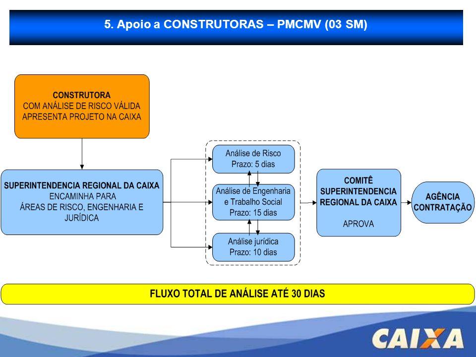 5. Apoio a CONSTRUTORAS – PMCMV (03 SM)
