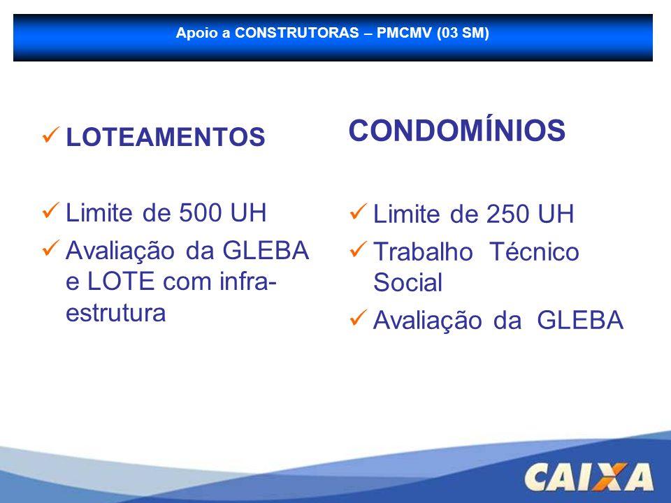 Apoio a CONSTRUTORAS – PMCMV (03 SM)
