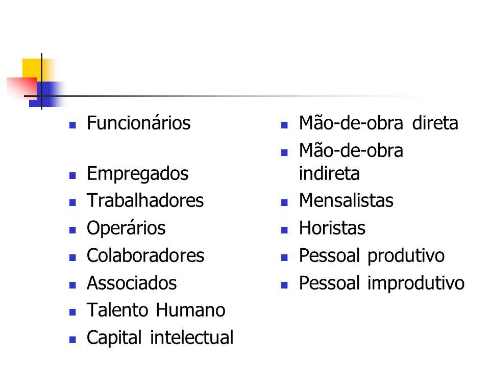 Funcionários Empregados. Trabalhadores. Operários. Colaboradores. Associados. Talento Humano. Capital intelectual.