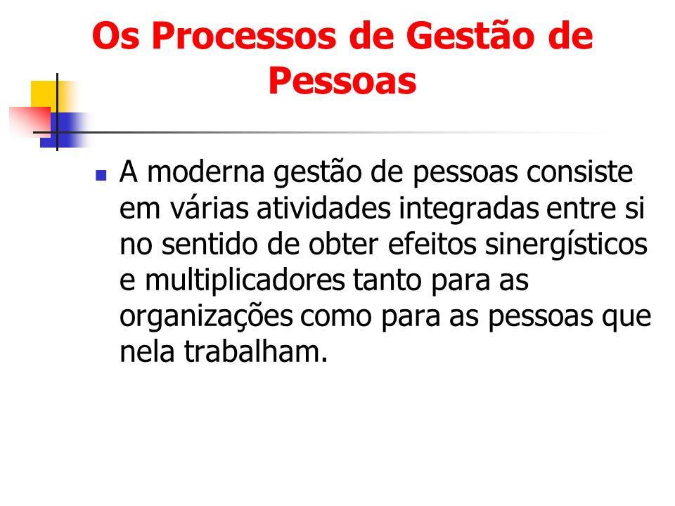Os Processos de Gestão de Pessoas