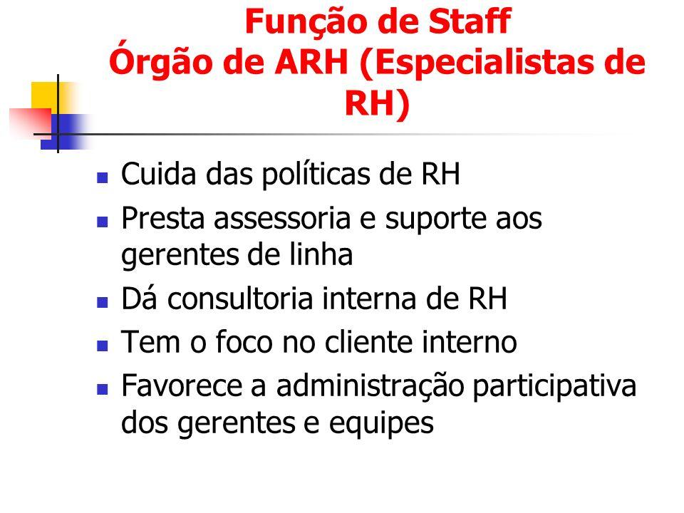 Função de Staff Órgão de ARH (Especialistas de RH)