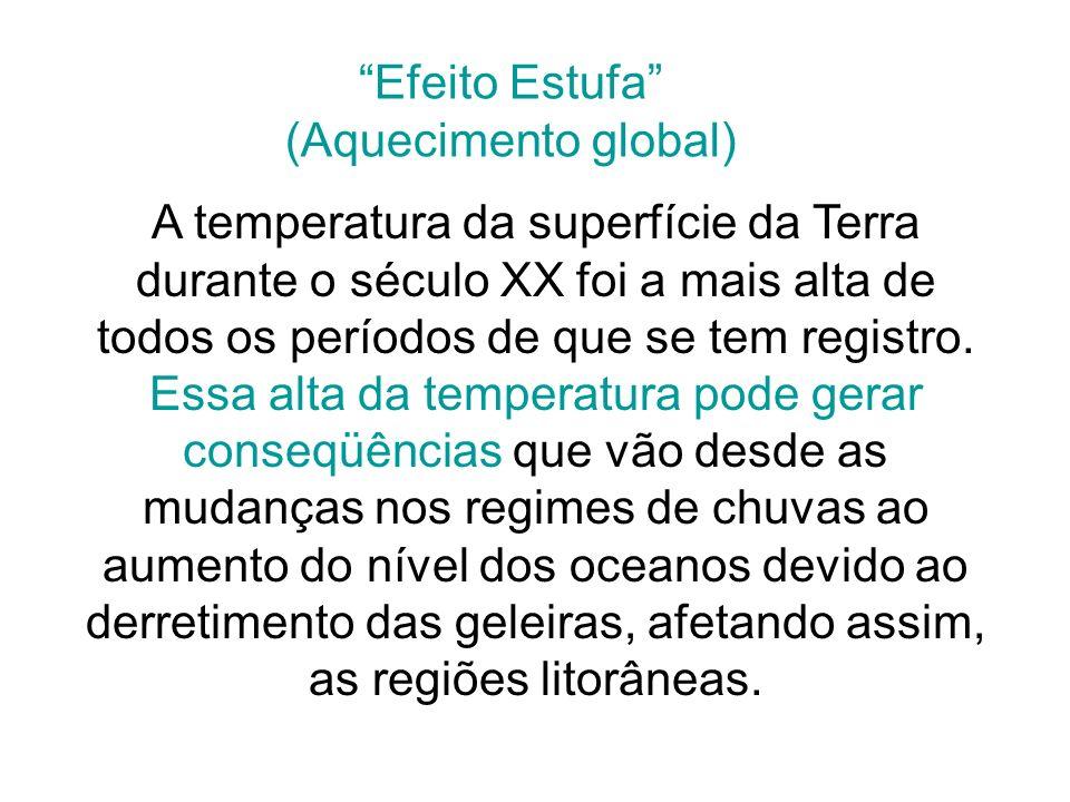 Efeito Estufa (Aquecimento global)