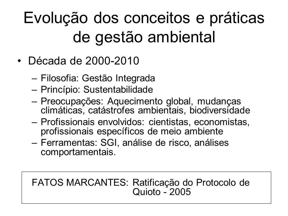 Evolução dos conceitos e práticas de gestão ambiental