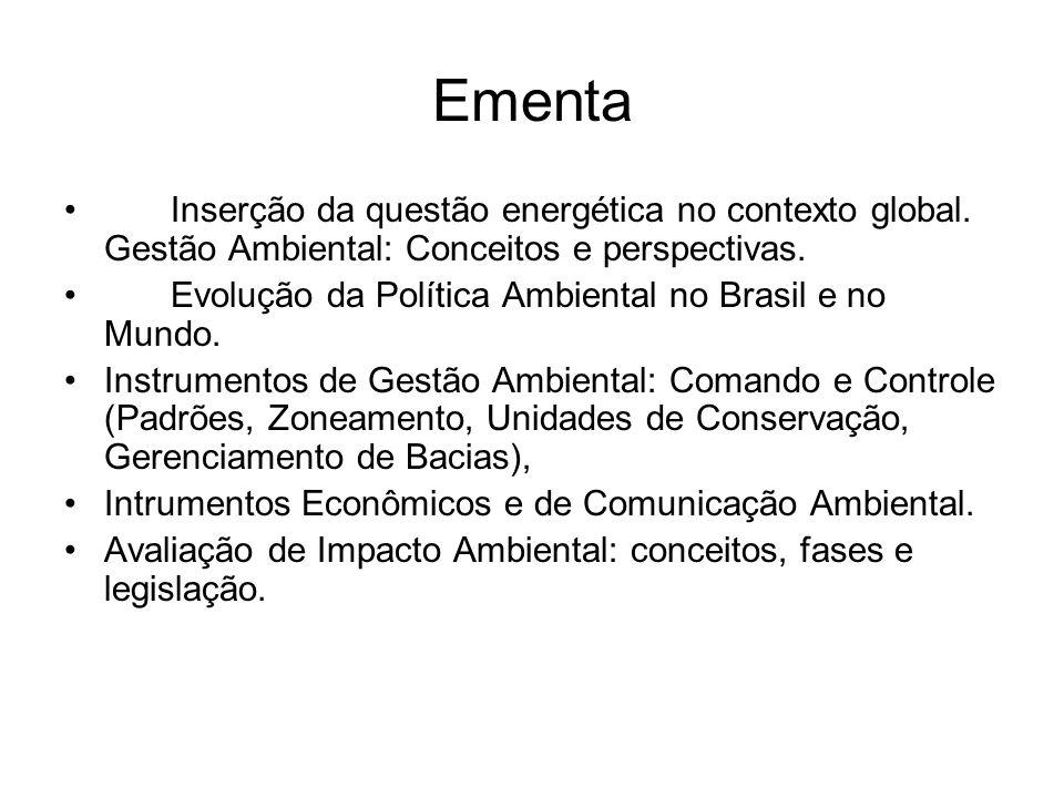 Ementa Inserção da questão energética no contexto global. Gestão Ambiental: Conceitos e perspectivas.
