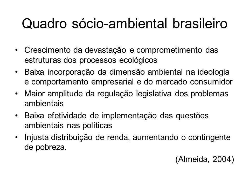 Quadro sócio-ambiental brasileiro