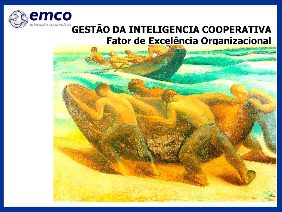 GESTÃO DA INTELIGENCIA COOPERATIVA