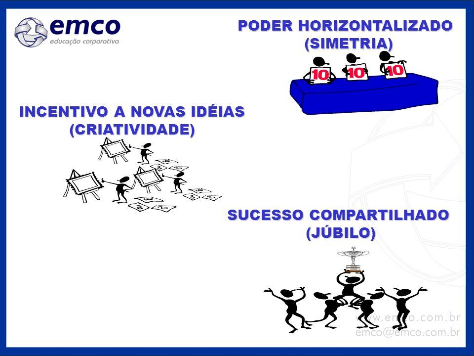 PODER HORIZONTALIZADO (SIMETRIA)