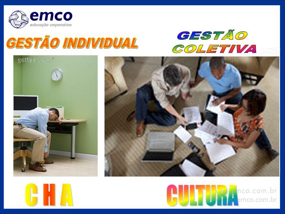 GESTÃO COLETIVA GESTÃO INDIVIDUAL C H A CULTURA