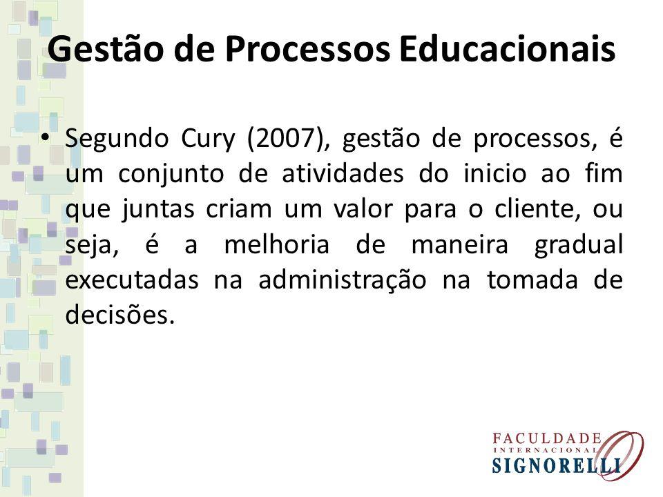Gestão de Processos Educacionais