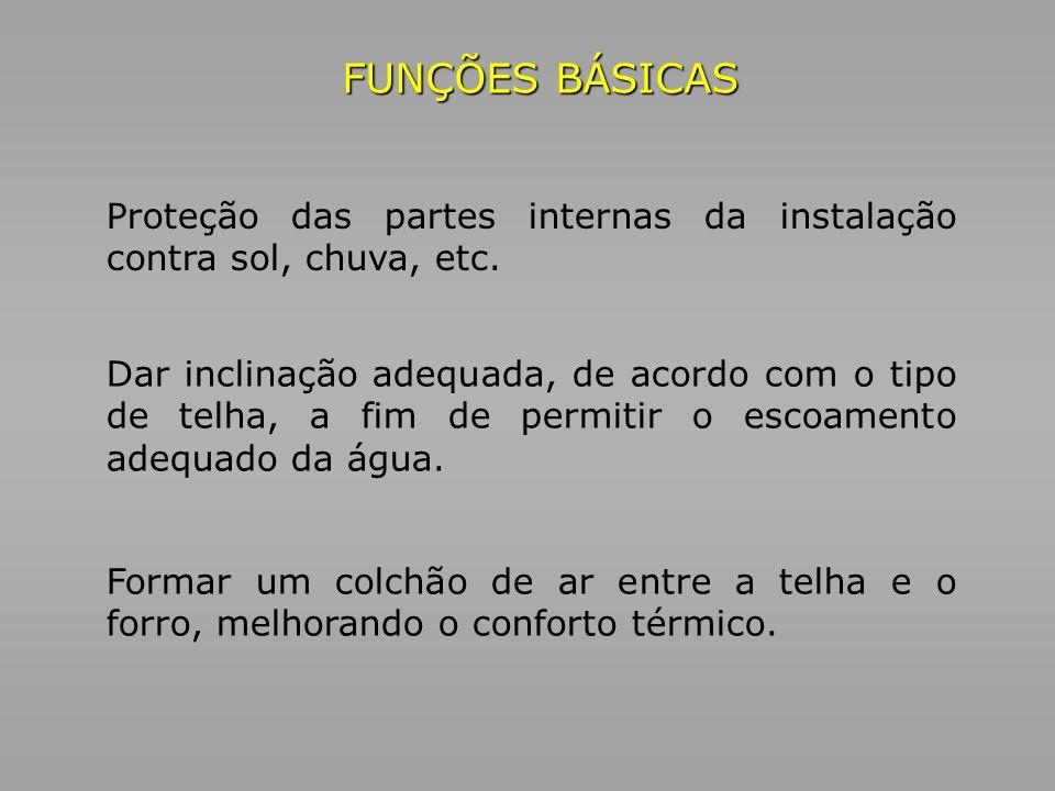 FUNÇÕES BÁSICAS Proteção das partes internas da instalação contra sol, chuva, etc.