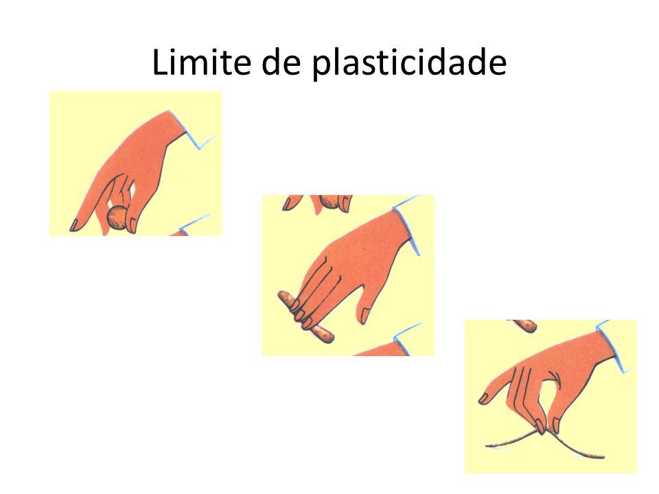 Limite de plasticidade